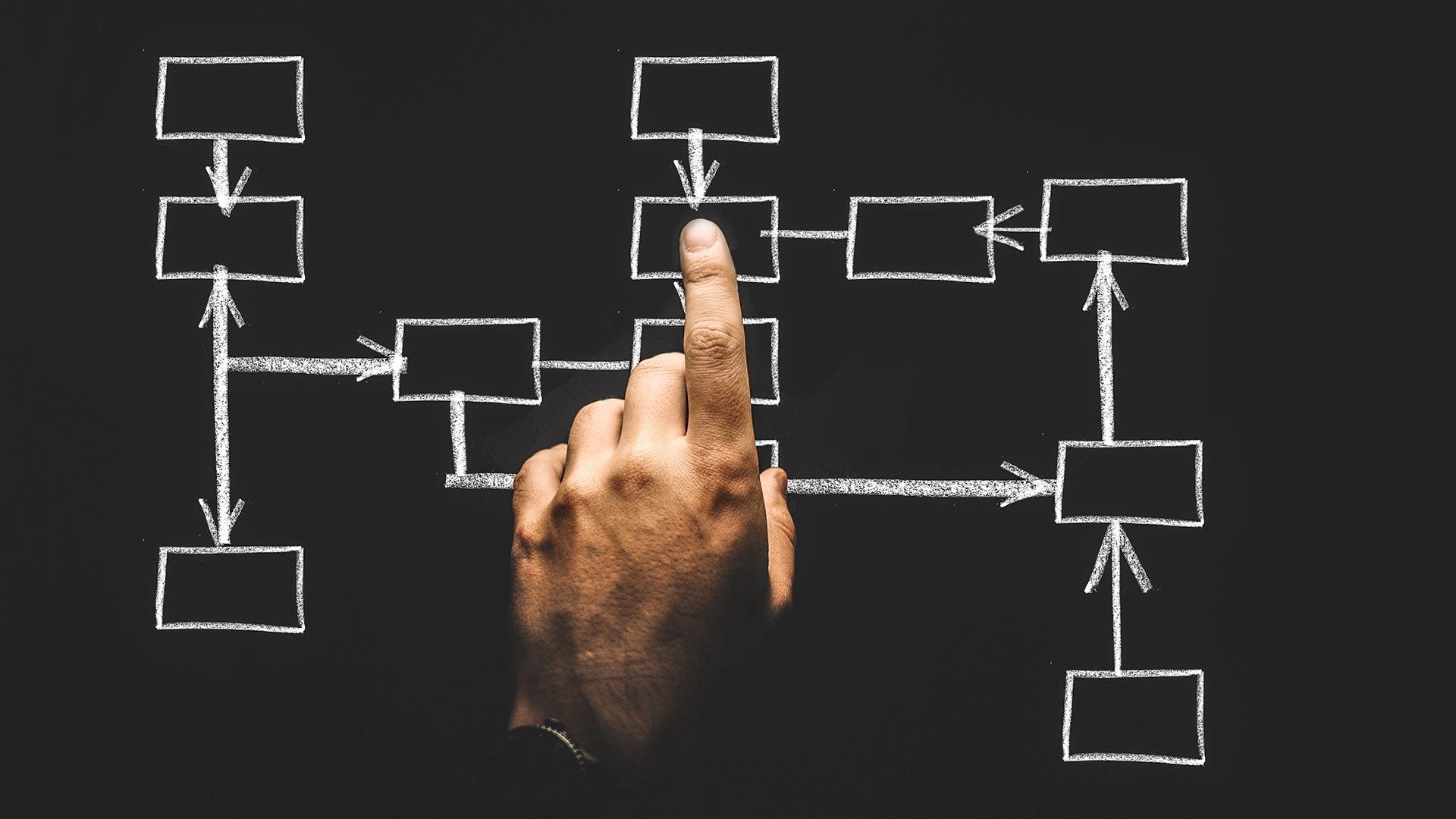 Flexibilität ist wichtig: Deshalb entscheiden Sie, wann und wie wir an Ihrem Projekt mitwirken.